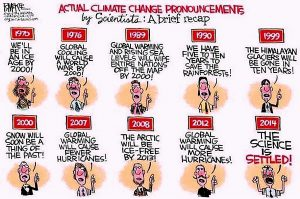 Actual Climate Change Pronouncements-by-Scientists. A Brief Recap by Rick McKee